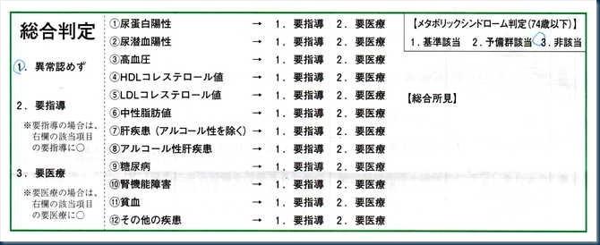 _02_総合判定