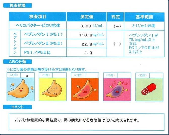 _03_胃がんリスク層別化検査結果-2