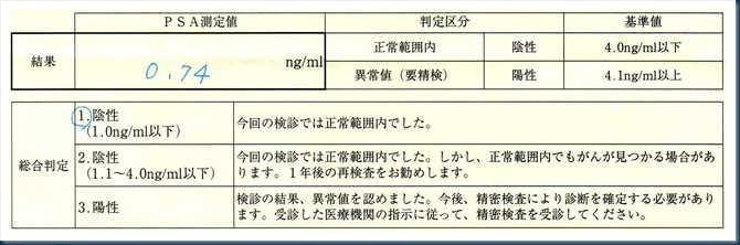 _05_前立腺がん検査結果